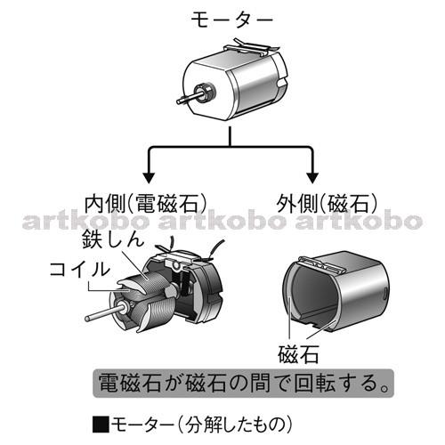 モーターガイド 分解 図