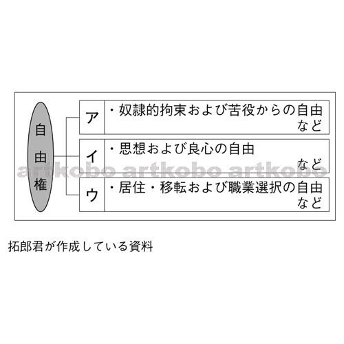 Web教材イラスト図版工房 / 社_10_宮崎_問_04_03