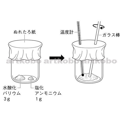 アンモニウム バリウム 塩化 水 酸化