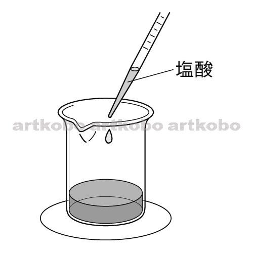 塩酸 と 水 酸化 ナトリウム