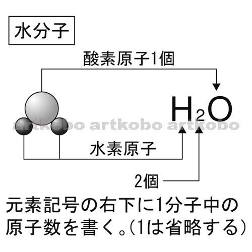 水 原子 記号