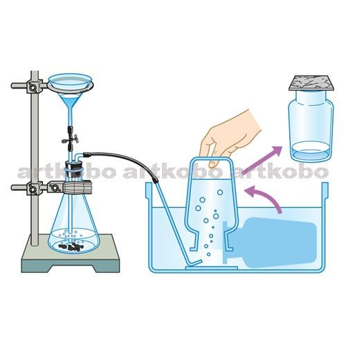 水素 二酸化 水 マンガン 過 酸化 水素原子と酸素原子からできる分子として、水と過酸化水素(化学式H